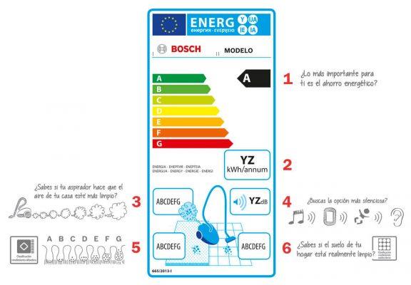 consumo-de-energia