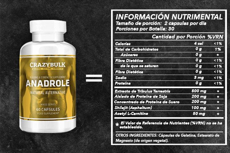 informacion nutrimental anadrole